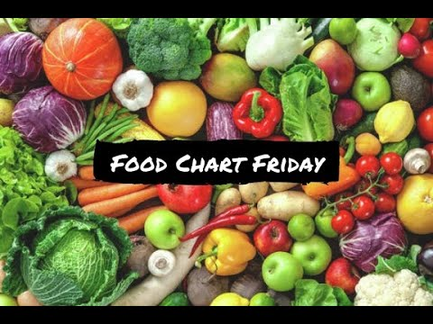 Food Chart Friday: The Truth image